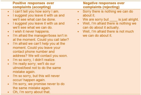 W1siZiIsIjIwMTUvMDgvMTMvMDQvMDkvMDAvMWE4NTJkZTYtMTM2Mi00ODRlLThmYTUtNzQ4OGNhNDJmZTVkL2RldGVyYW5jZS5qcGciXSxbInAiLCJ0aHVtYiIsIjYwMHhcdTAwM2UiLHt9XSxbInAiLCJjb252ZXJ0IiwiLWNvbG9yc3BhY2Ugc1JHQiAtc3RyaXAiLHsiZm9ybWF0IjoianBnIn1dXQ Proper Response to Expressions of Blames, Accusation and Complaints