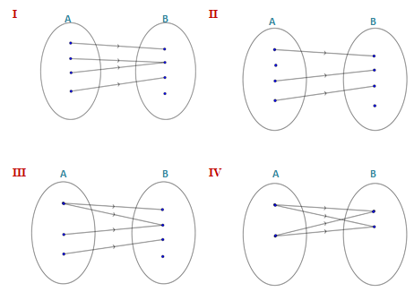 Contoh soal fungsi materi pendidikan dasar smp sma soal percobaan diagram panah yang menyatakan suatu fungsi adalah ccuart Choice Image